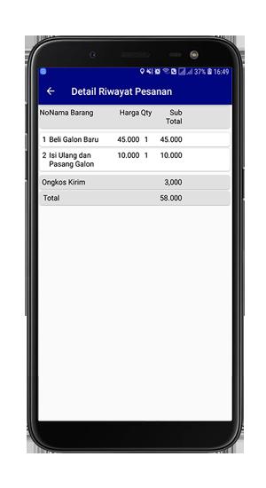 jual code Riwayat Pemesanan Aplikasi Pemesanan Isi Ulang Galon Pada Depo Air Biru Berbasis Android